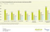 Menos desempleo juvenil y precariedad gracias a la Formación Profesional